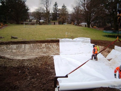 Installation of protective geotextile